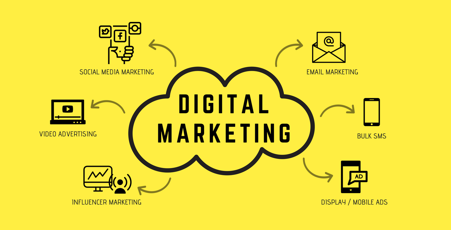 The peculiarities of Digital Marketing in South Korea